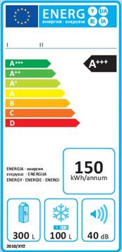 étiquette représentant les différents types d'économies d'énergie
