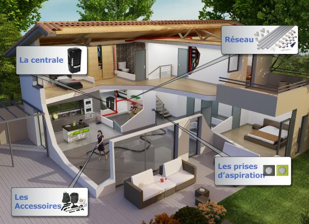 Aspiration centralisée - Les prestations de DomElec, expert électricien en Savoie et Haute-Savoie
