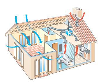 VMC - Les prestations de DomElec, expert électricien en Savoie et Haute-Savoie