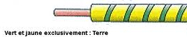 Conducteur de protection - Guide réglementation - DomElec