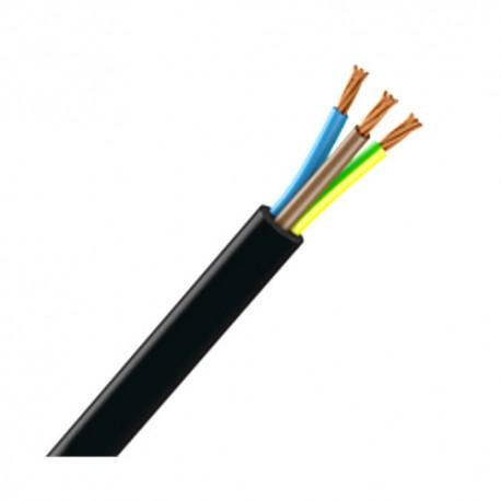 Pose et encastrement - câbles - Guide réglementation - DomElec